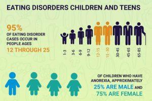 children and teens