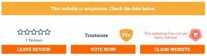 53% of trust