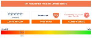 22% of trust