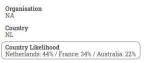 netherlands/france/australia