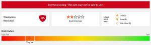 low trust pharmacy site