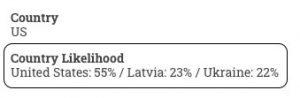US/Latvia/Ukraine